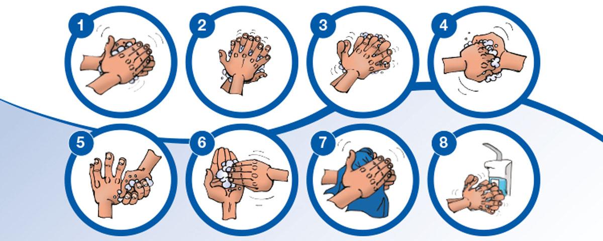 hoe moet je handen wassen